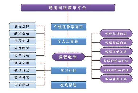 通用网络教学年级教案新疆简介三双语汉语平台图片